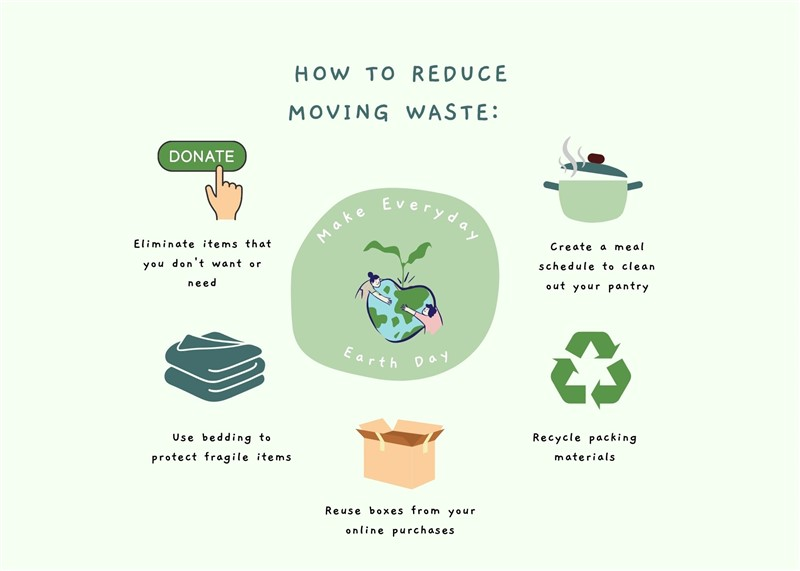 5 Ways to Reduce Moving Waste
