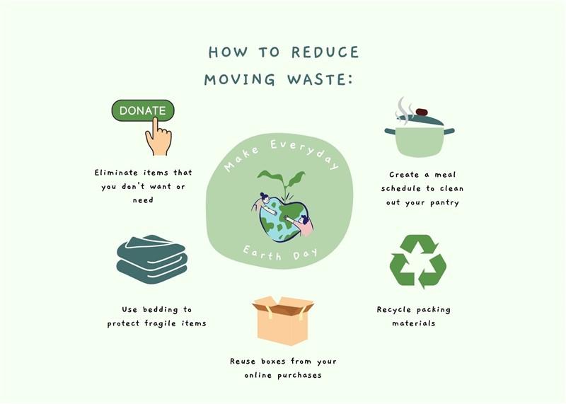 5 Ways to Reduce Moving Waste