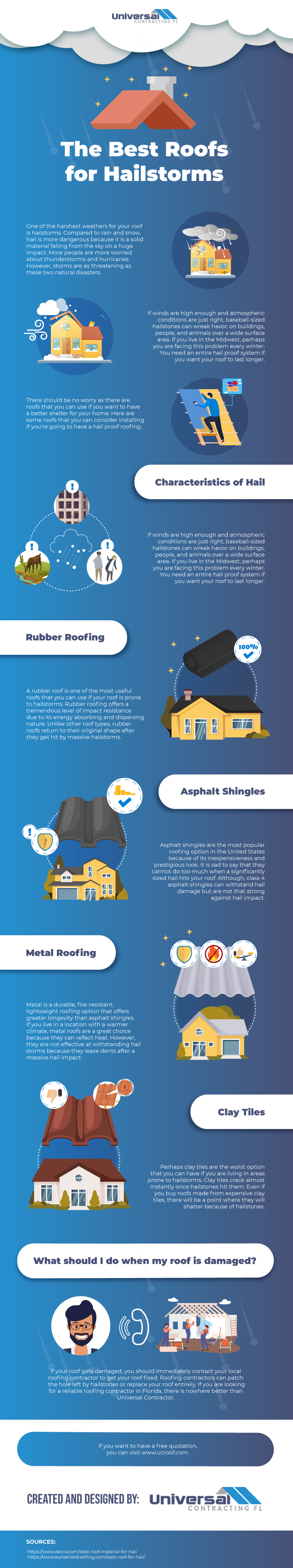 The best roofs for hailstorms