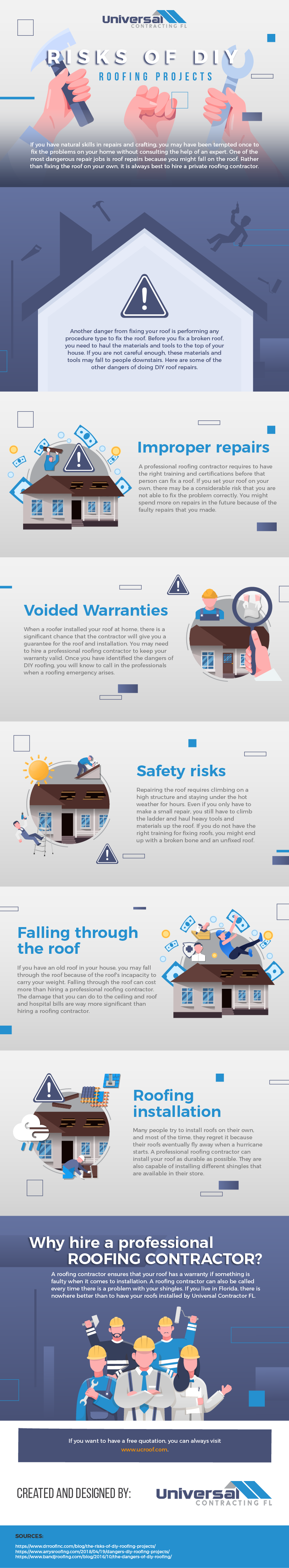 Risks of DIY roofing projects - Infographic