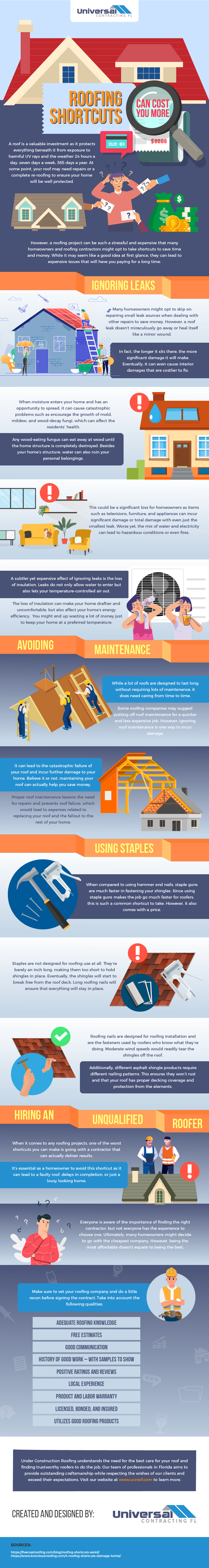 Roofing Shortcuts can Cost You More