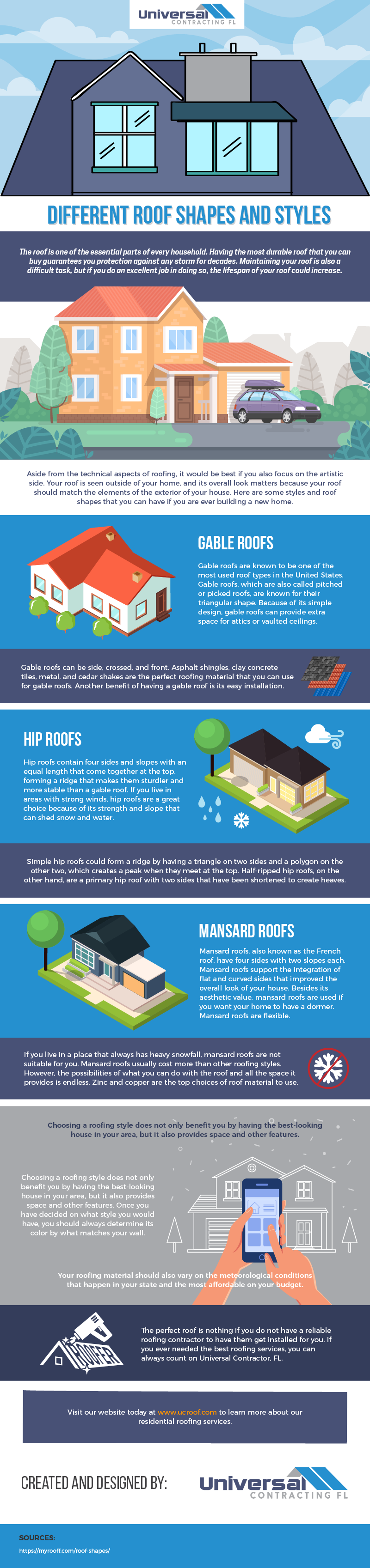 Different Roof Shapes and Styles - Infographic