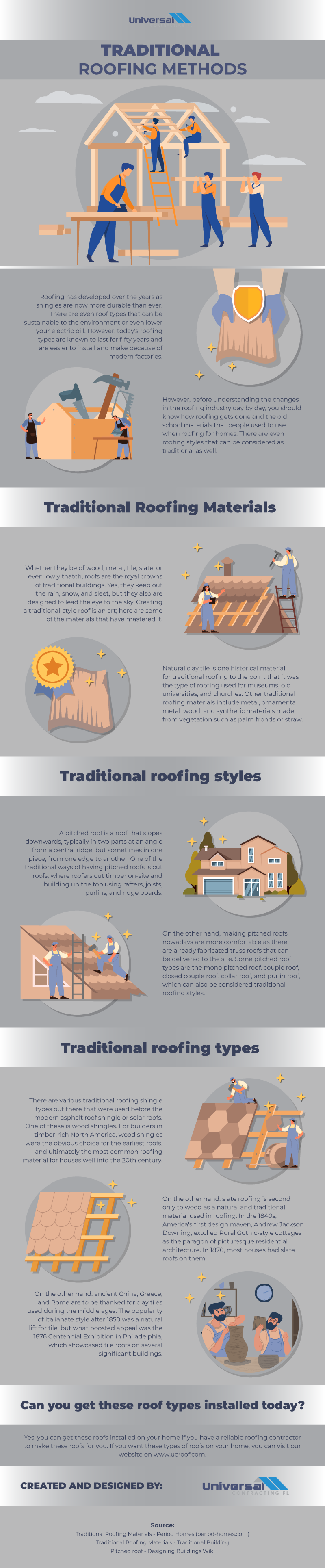 Traditional Roofing Methods - Infographic