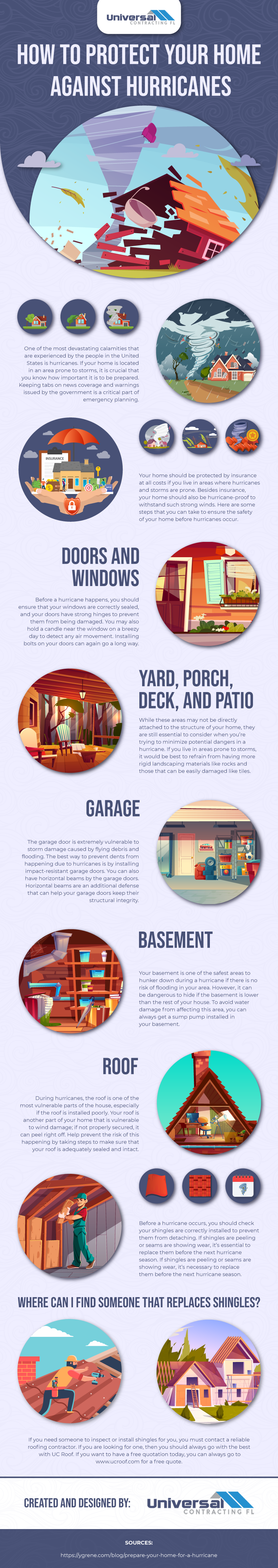 How to protect your home against hurricanes - Infographic