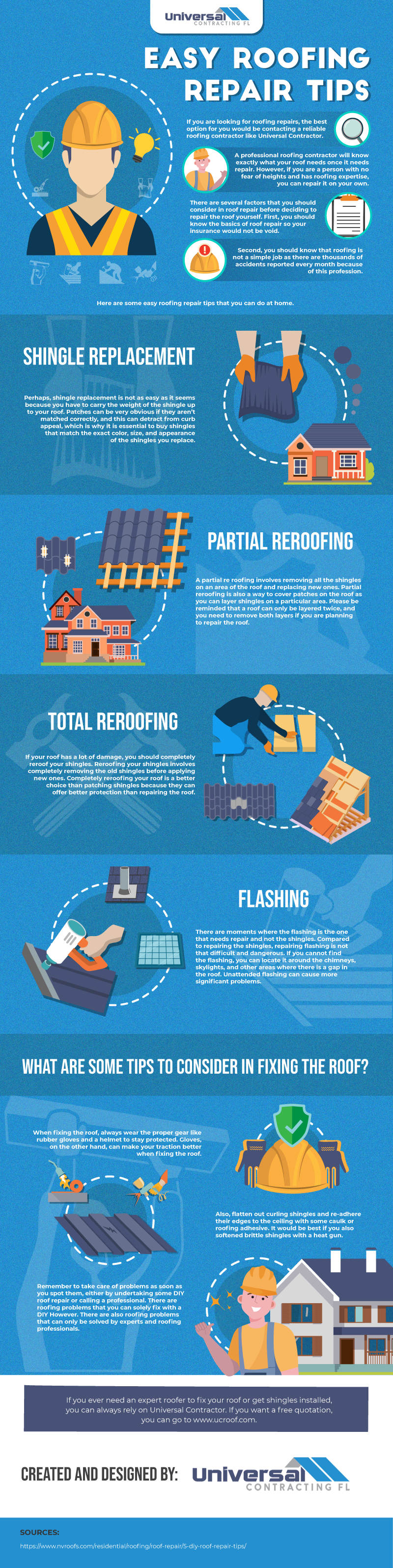 Easy Roofing Repair Tips Infographic