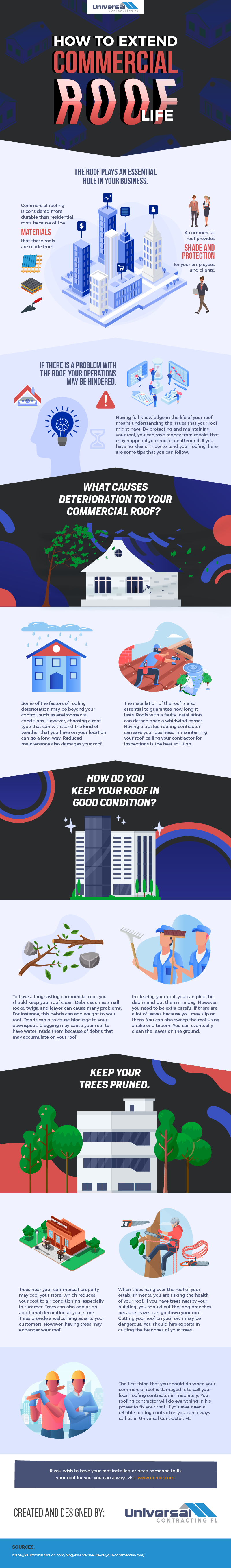 How to Extend Commercial Roof Life - Infographic