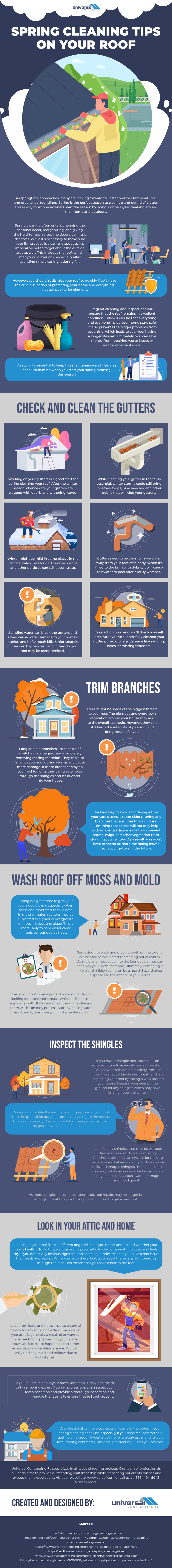 Spring Cleaning Tips for your Roof - Infographic