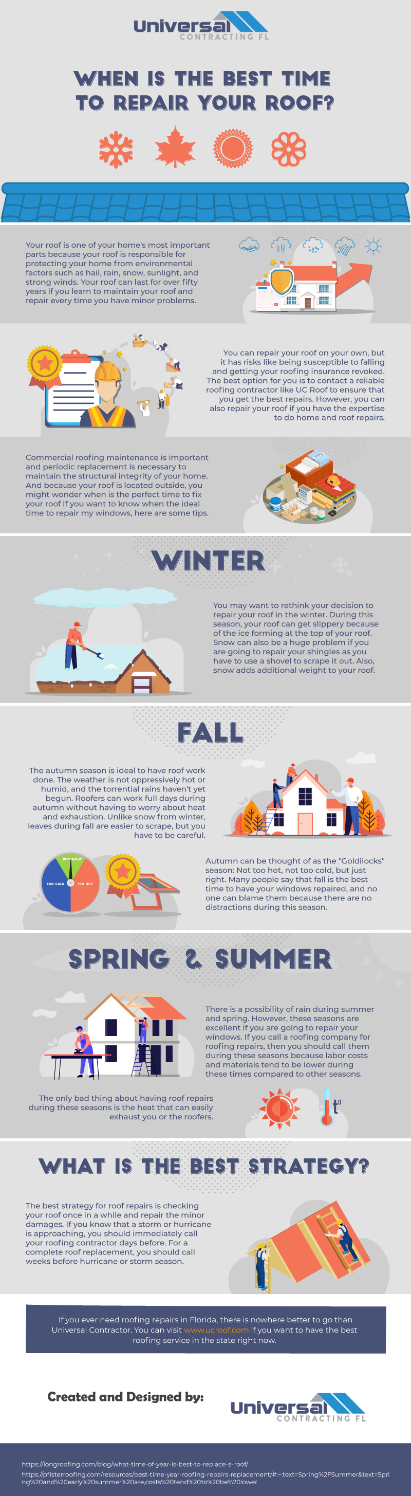 When is the Best Time to Repair your Roof?