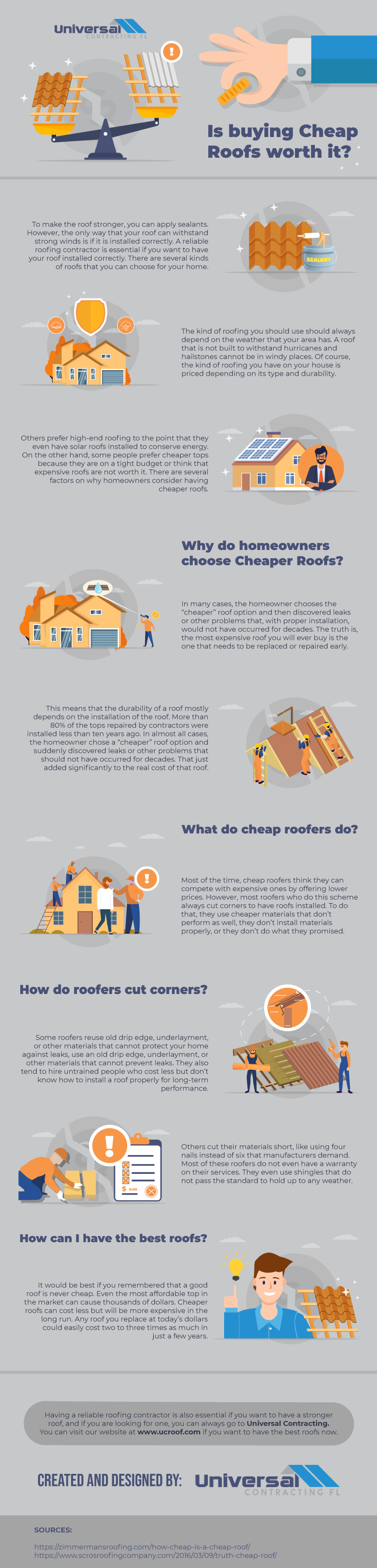 Is-buying-Cheap-Roofs-worth-it