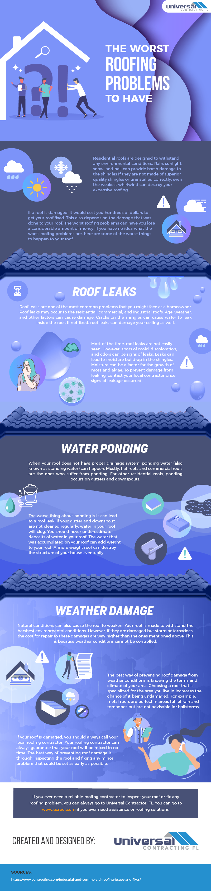 The worst roofing problems to have - Infographic