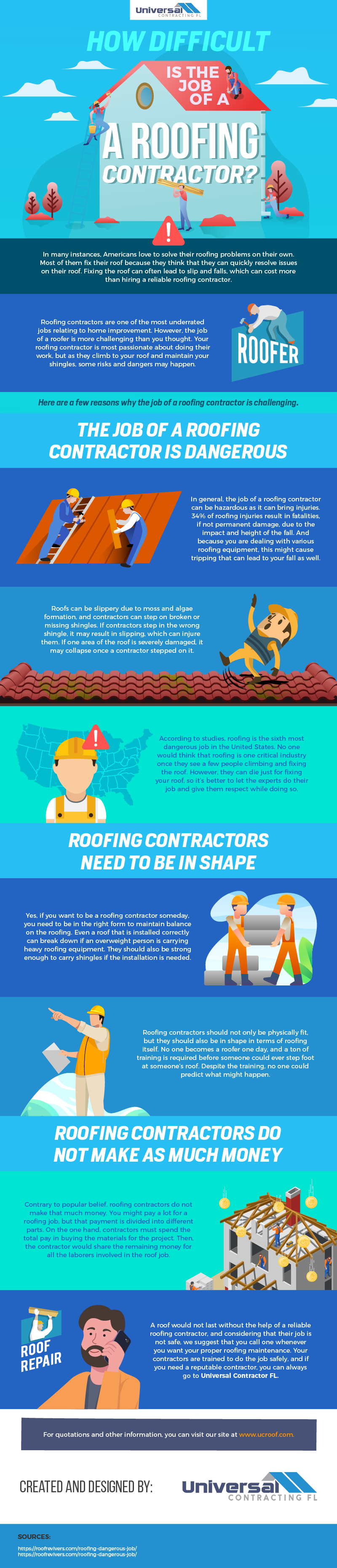 How Difficult is the Job of a Roofing Contractor - Infographic