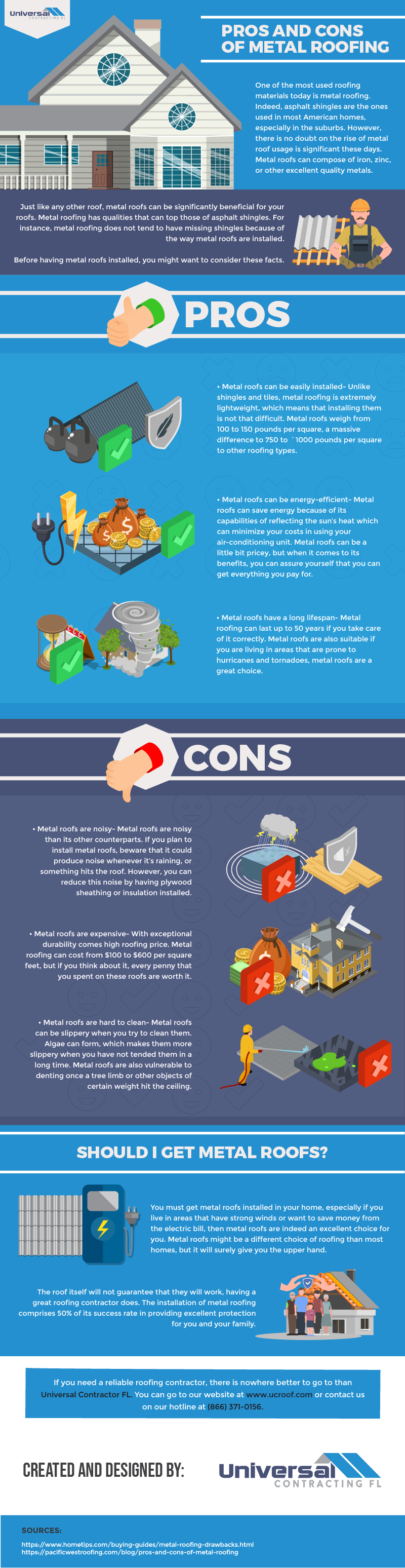 Pros and Cons of Metal Roofing Revised - Infographic