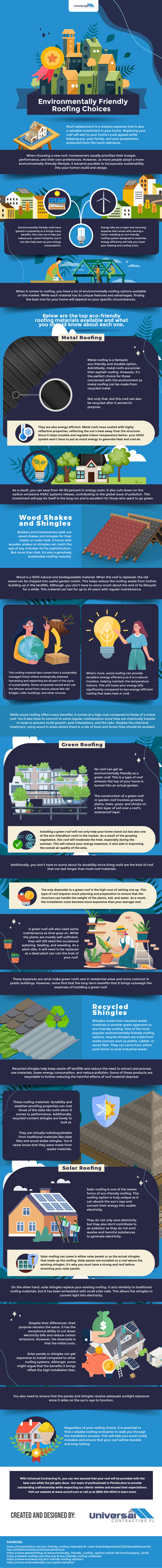 Environmentally Friendly Roofing Choices