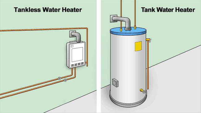 Go Tankless for the Ultimate Hot Water Solution